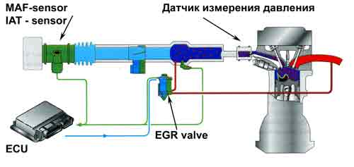 egr_recirculation_1.jpg